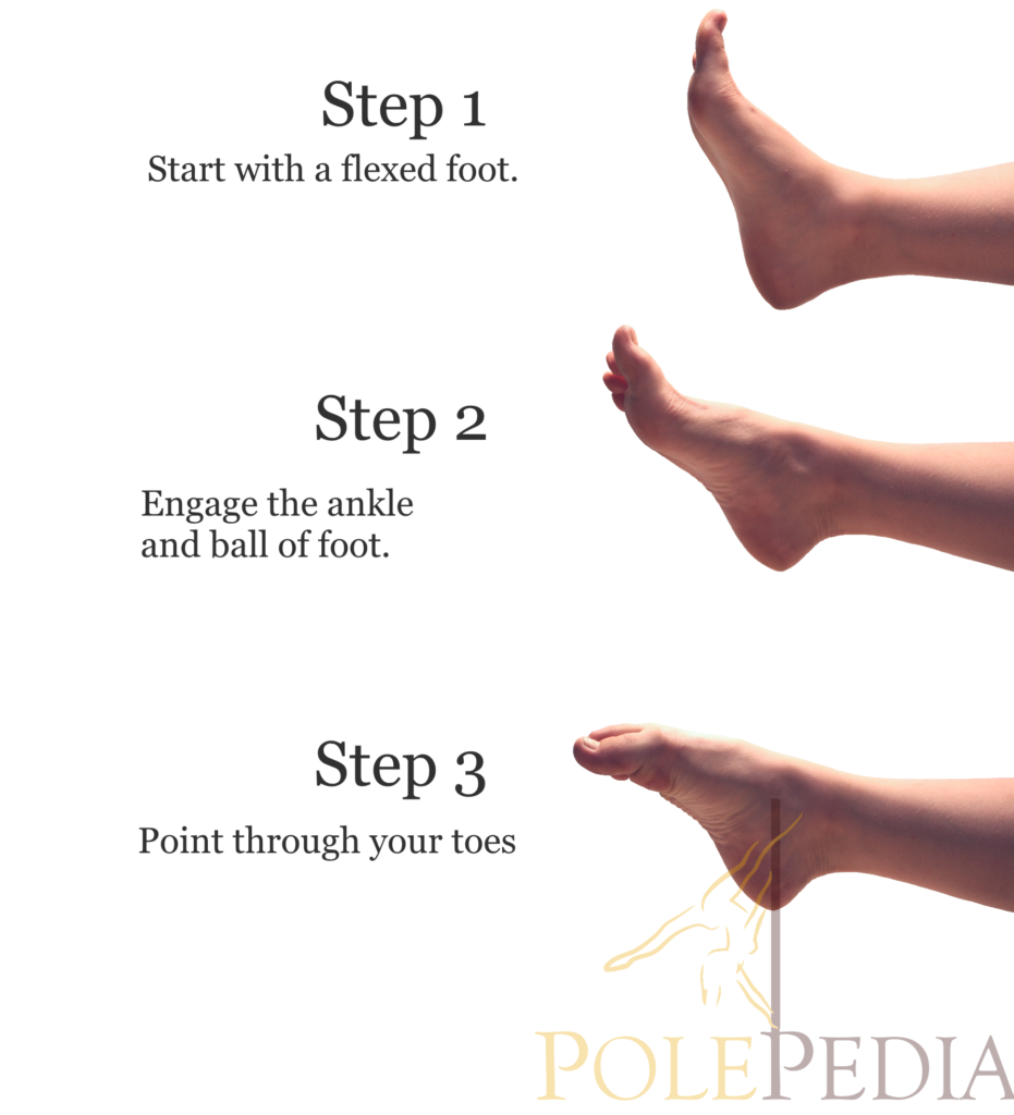 Image sequence of properly pointing your toes.
